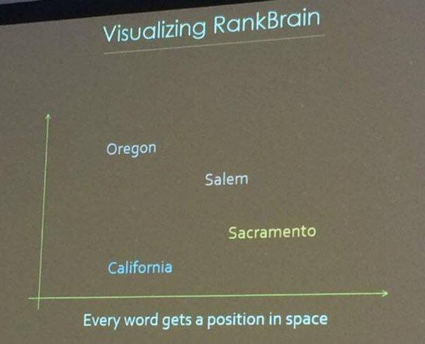 rank brain how it works RankBrain