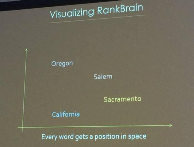 rank-brain-how-it-works