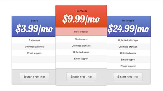 نحوه اضافه کردن جداول قیمت گذاری زیبا در وردپرس